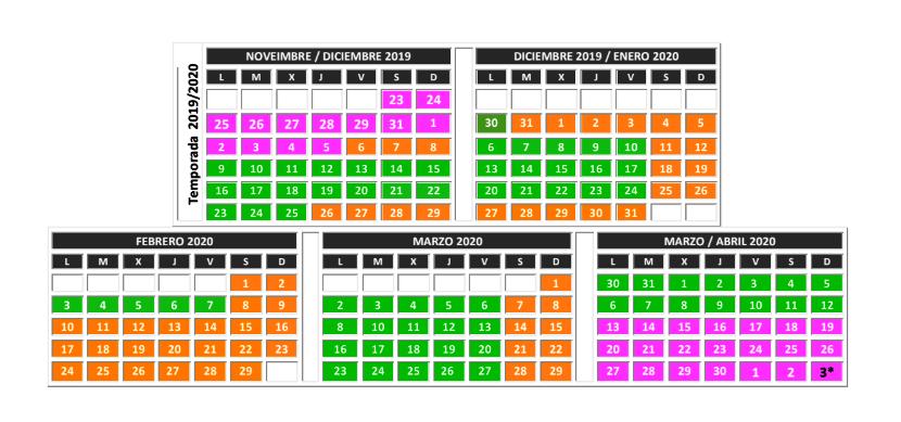 Calendario temporada 2019 2020 Sierra Nevada